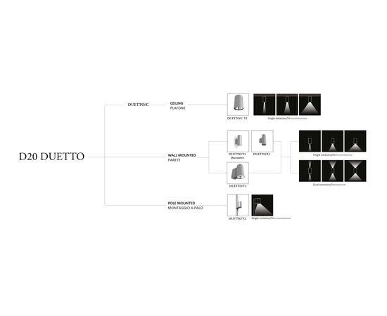 Потолочный светильник Castaldi Lighting DUETTO D20 C/T2, фото 2