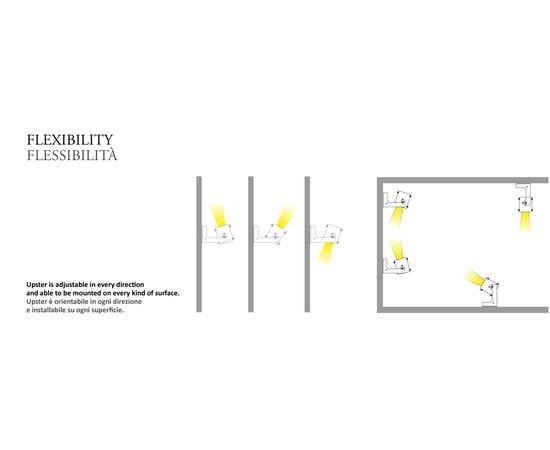 Настенный светильник Castaldi Lighting UPSTER D69, фото 8