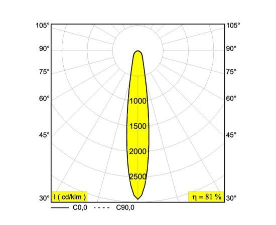 Трековый светильник Delta Light M26L/M35R - HALOSCAN HP 92714 DIM5, фото 2