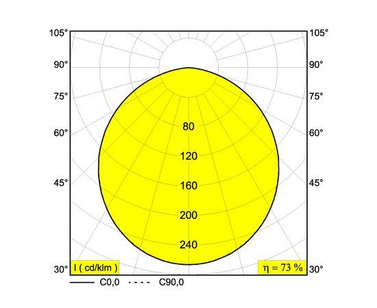 Трековый светильник Delta Light M26L/M35R - MULTINOVA 30 930 DIM5, фото 2