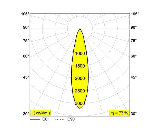 Трековый светильник Delta Light M26L/M35R - PION 92725 DIM5, фото 5