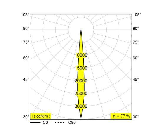 Трековый светильник Delta Light M26L/M35R - HEDRA 92708 DIM5, фото 2
