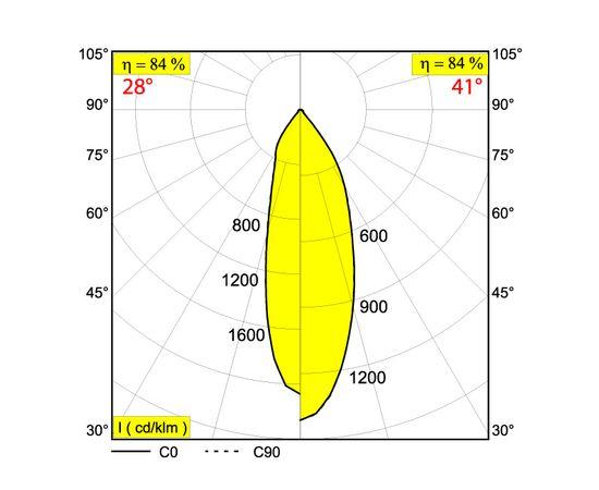 Трековый светильник Delta Light M26L/M35R - ODRON 1 92728/41 DIM5, фото 4