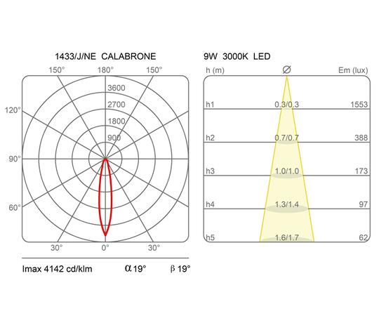 Настенно-потолочный светильник Martinelli Luce 1433 CALABRONE, фото 2