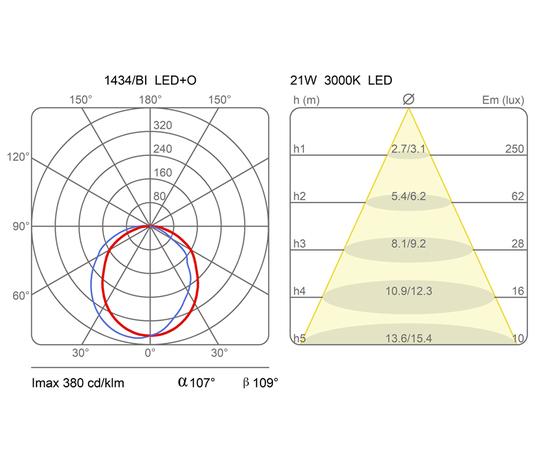 Настенный светильник Martinelli Luce 1434 LED+O, фото 3