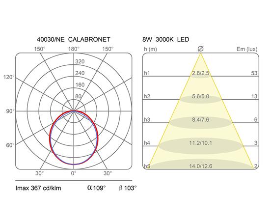 Подвесная система освещения Martinelli Luce 40030 Calabronet, фото 3