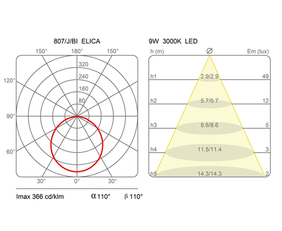 Настольная лампа Martinelli Luce 807 elica, фото 5