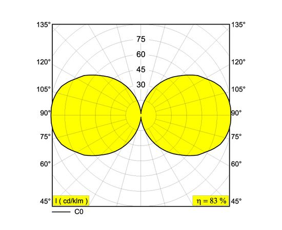 Трековый светильник Delta Light SUPERLOOP-XY180 930 MDL, фото 2