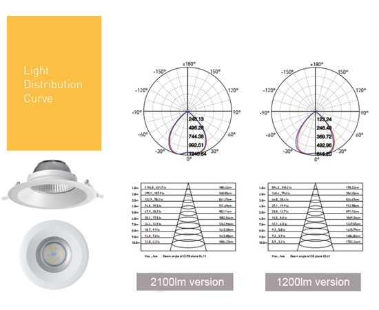 Встраиваемый светильник SUNFLEX IC RATED ETL 21W 6 INCHE MACO DIMMABLE DOWNLIGHTS, фото 3